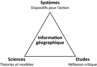 Sciences-Etudes-Systemes.png
